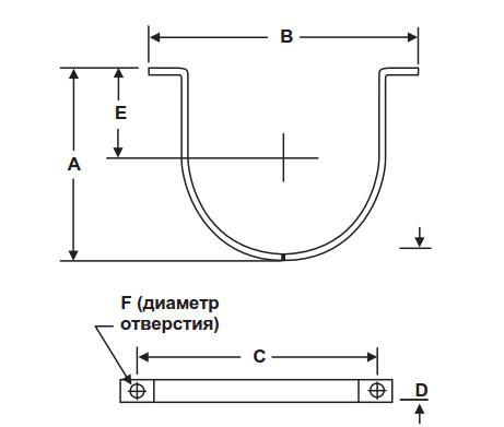 Оборудование для установки баллонов (модулей)